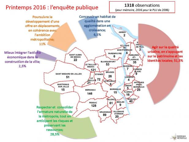 Cartographie des observations (enquête publique PLU 3.1 Bordeaux Métropole)